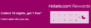 Best Hotel rates hotels.com rewards