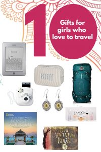 Gifts for girls who love to travel 10 Creative gifts for girls who love to travel